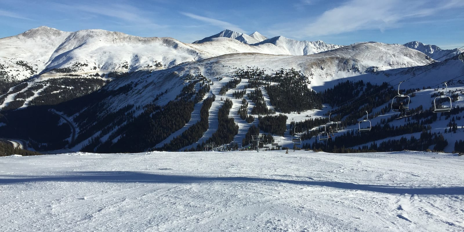 Cheapest Colorado Ski Resorts Loveland Ski Area