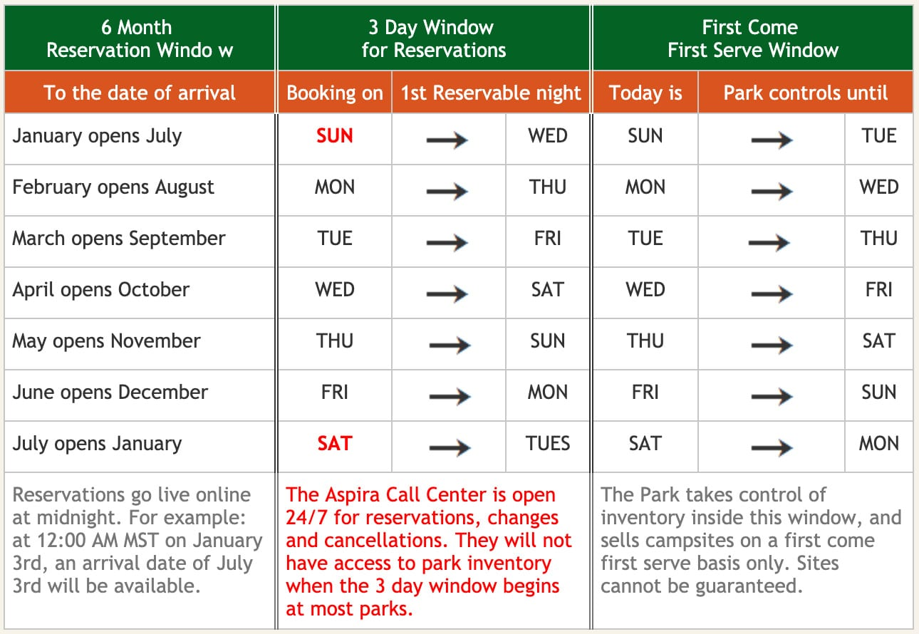 Colorado State Parks Camping Reservations